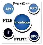 Citizen To Government (C2G) LPO And KPO Services